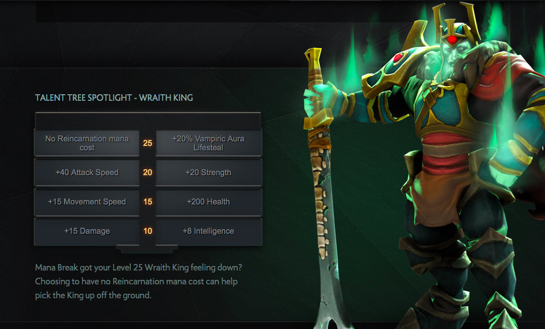 Dota 2's big update goes live tomorrow  Here's what's in it