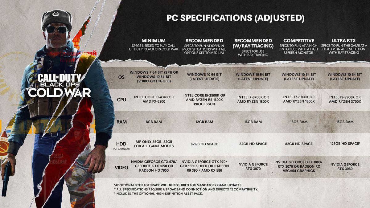Se desvela el tamaño de descarga de Call of Duty: Black Ops Cold War en Xbox Series X 1