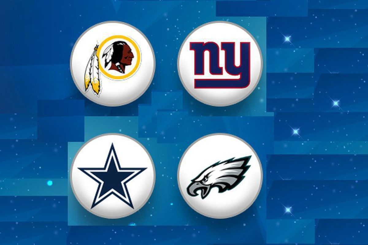Who wins the NFC East in 2019? (in fact, we have winner predictions