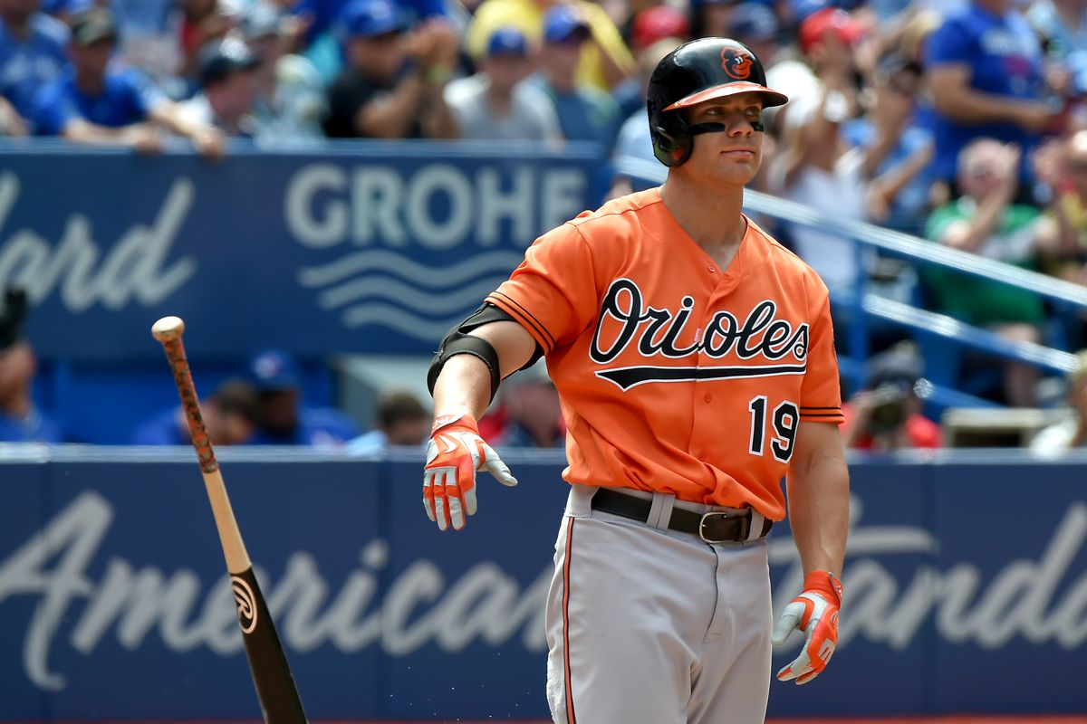 Not like it's been doing you any good lately, anyway, Chris Davis.