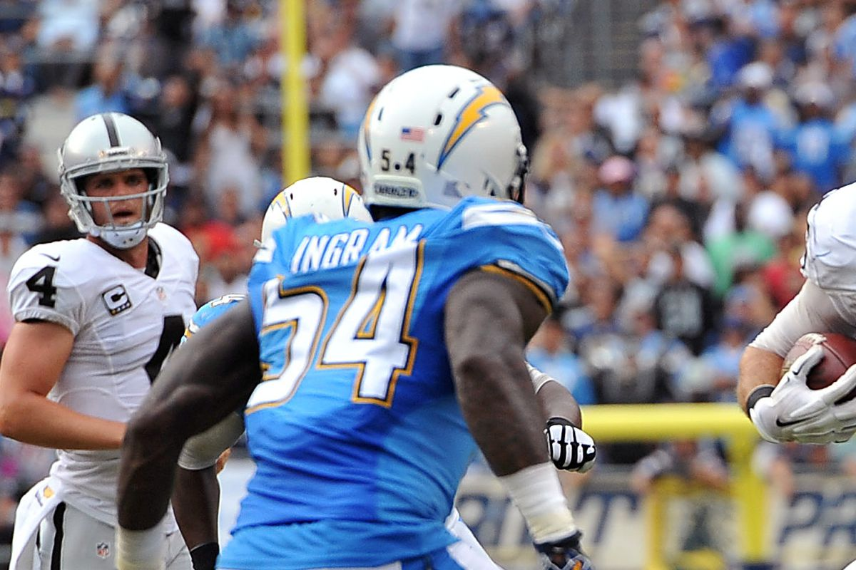 Melvin Ingram purchases $22 000 diamond grill Bolts From The Blue