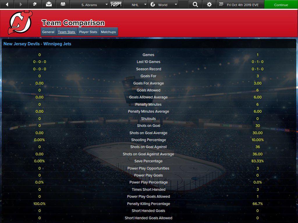 EHM Game Preview Pt. 2 - Team Comparison