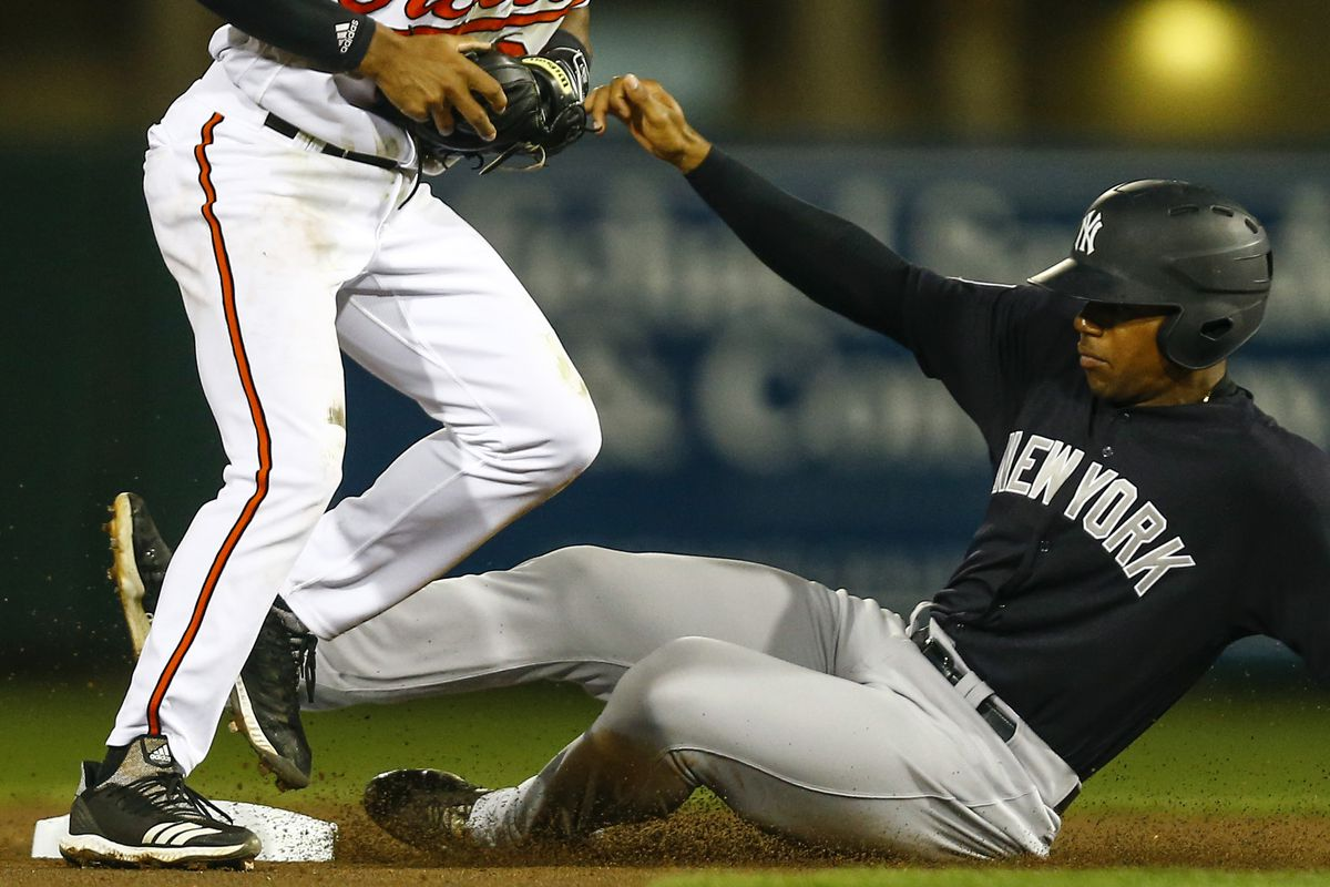 4 unsung Yankees outfield prospects breaking out in 2019