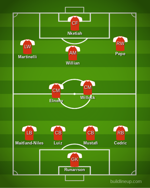 Arsenal vs. Newcastle: FA Cup Predicted Lineup & Bench ...