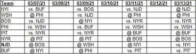 Team schedules for 03/07/2021 to 03/13/2021