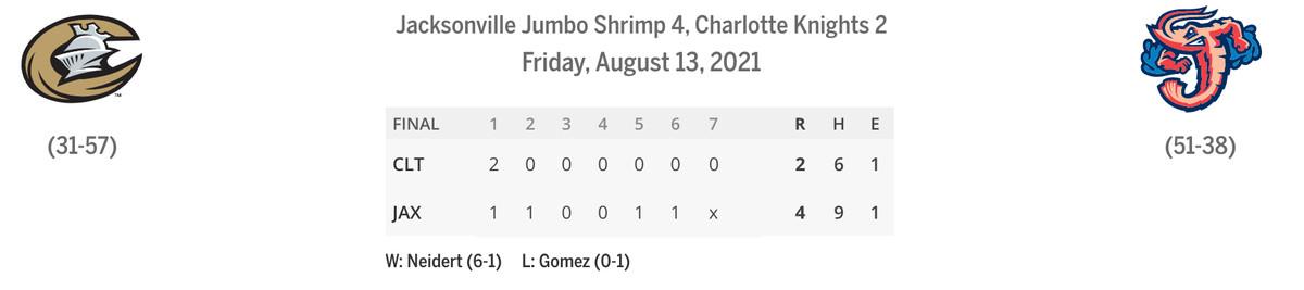 Knights/Jumbo Shrimp linescore game 2