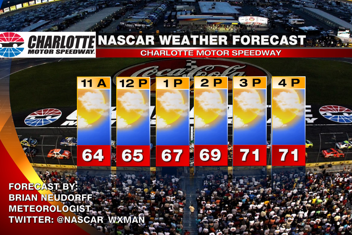 Nascar Race Day Weather For Charlotte Motor Speedway We Try It Again Sbnation Com