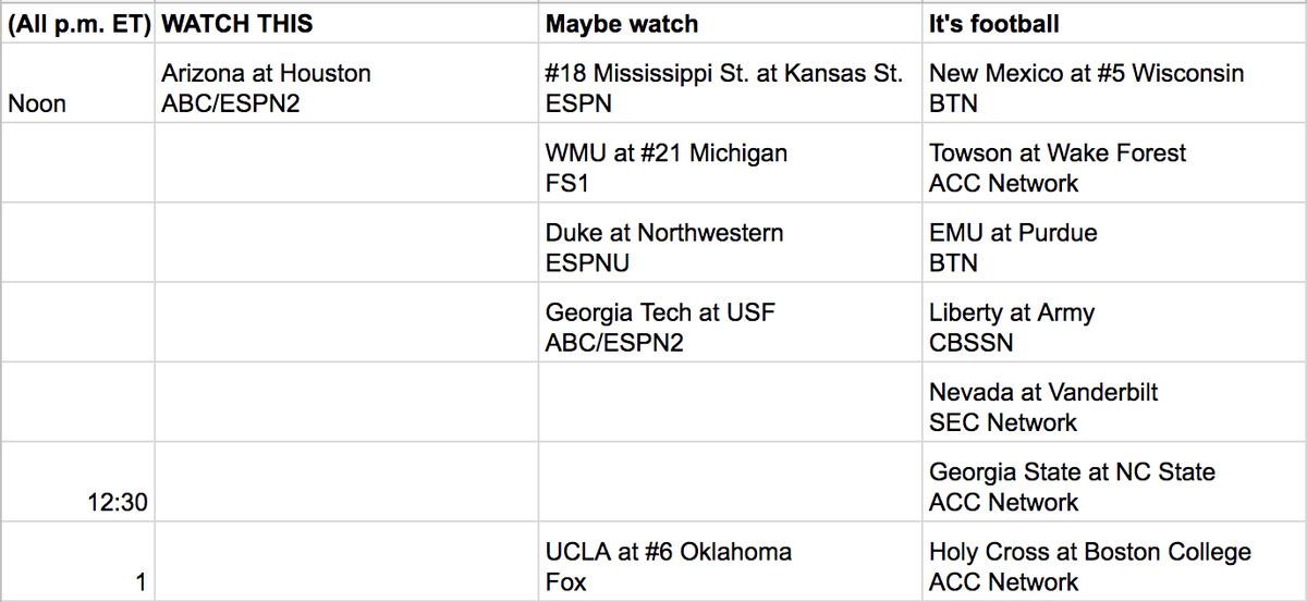 College Football Watch Grid Schedule Guide September 8 Sbnation Com