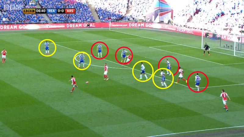 Arsenal FA Cup semi