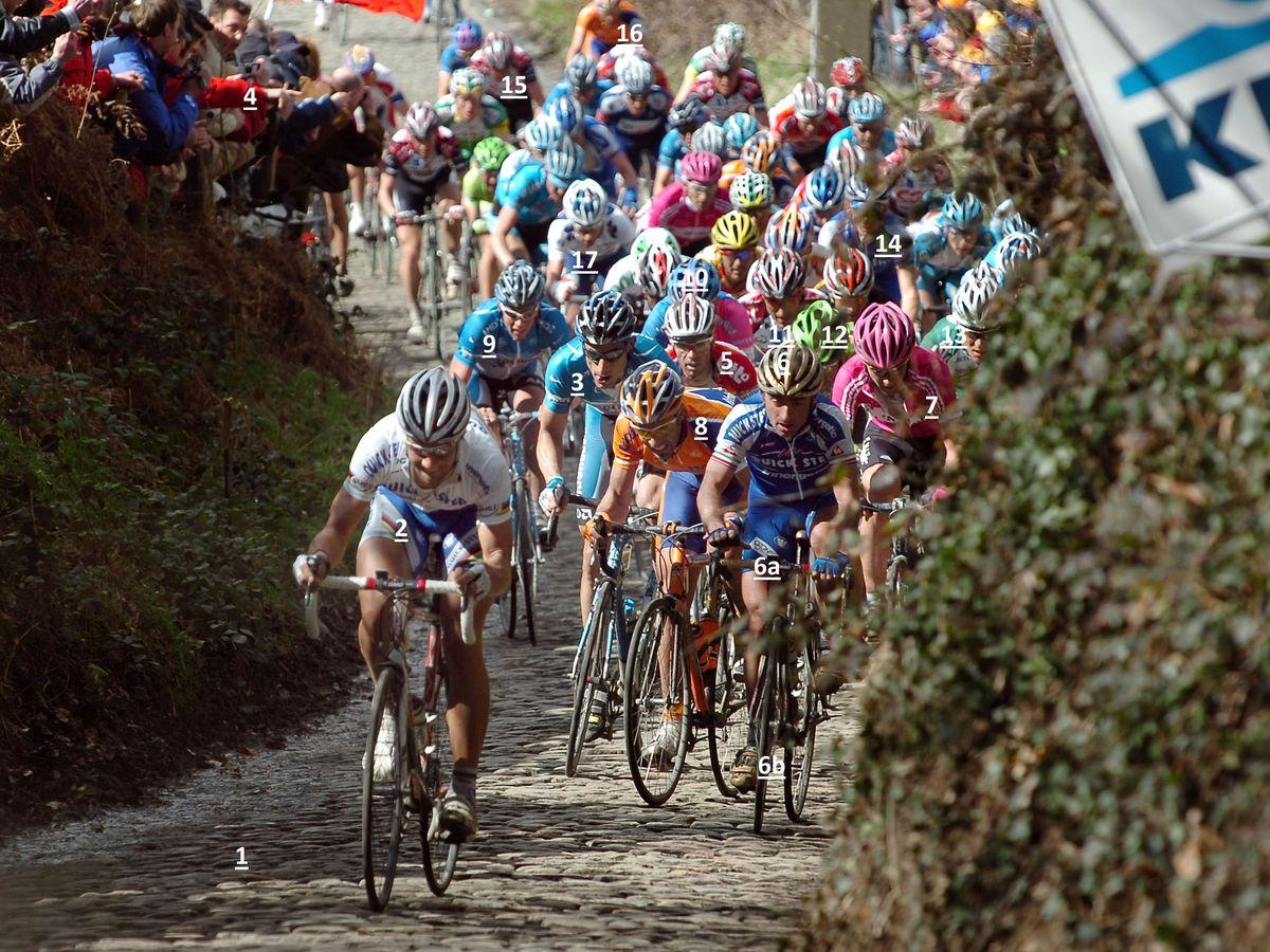Flanders 2006