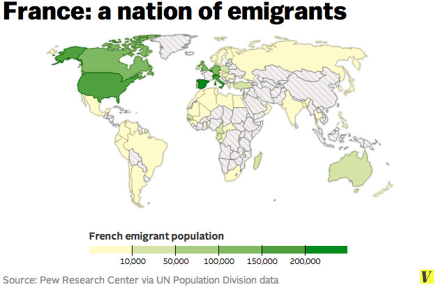 France nation of emigrants