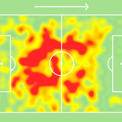 Phillips' heatmap from the opening 11 games of the season