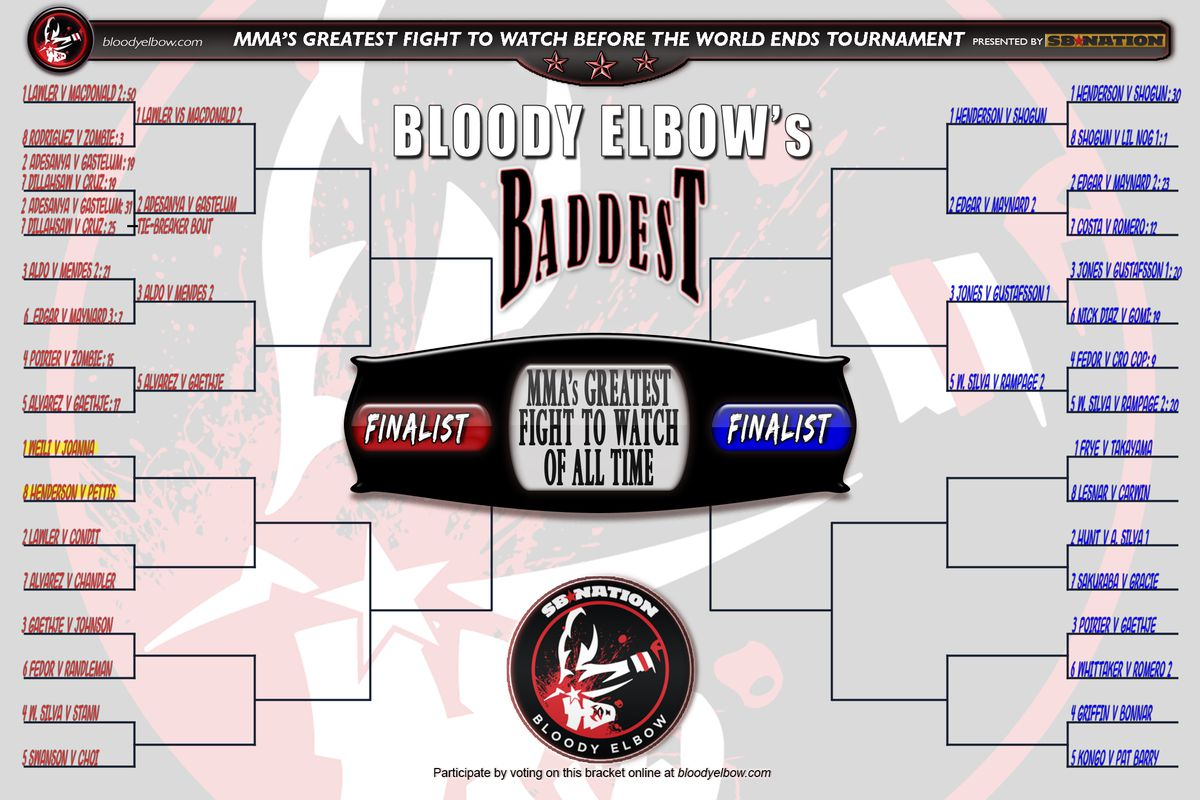 BE's BADDEST Tournament, Greatest Fight of All Time, Fight to Watch Before World Ends, Fight Bracket, Bracket, Tournament, GFOAT, Round 1, Bout 8 Results,