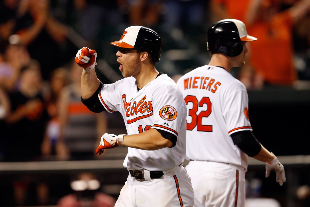 Chris Davis is excited that there are Matt Wieters days remaining until Opening Day