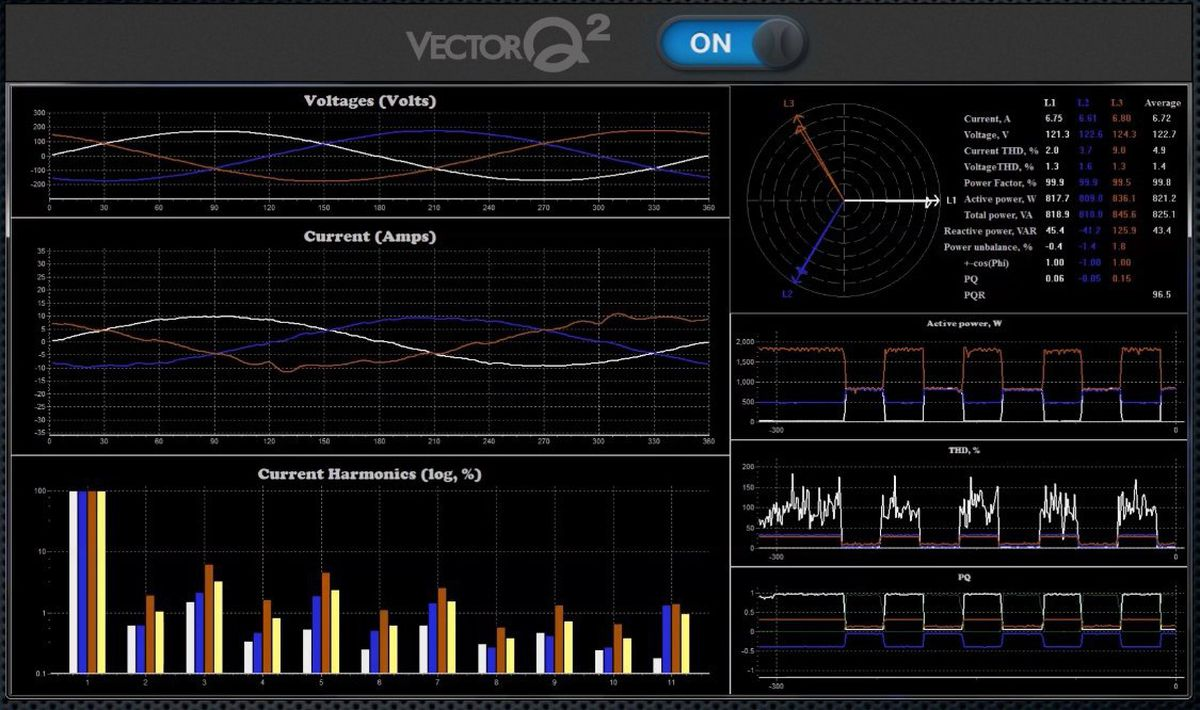 The VectorQ, on.