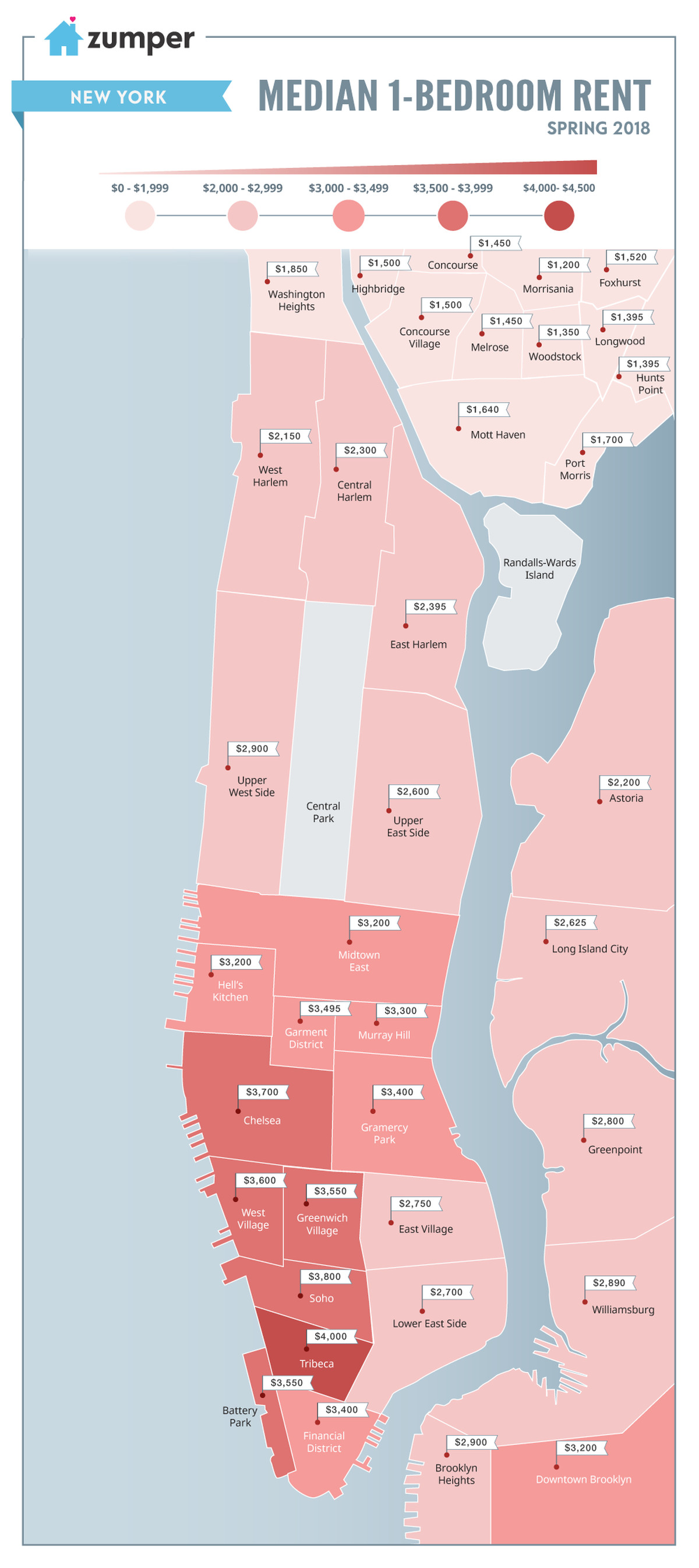 Manhattan and Brooklyn 1BR rent prices across various ...