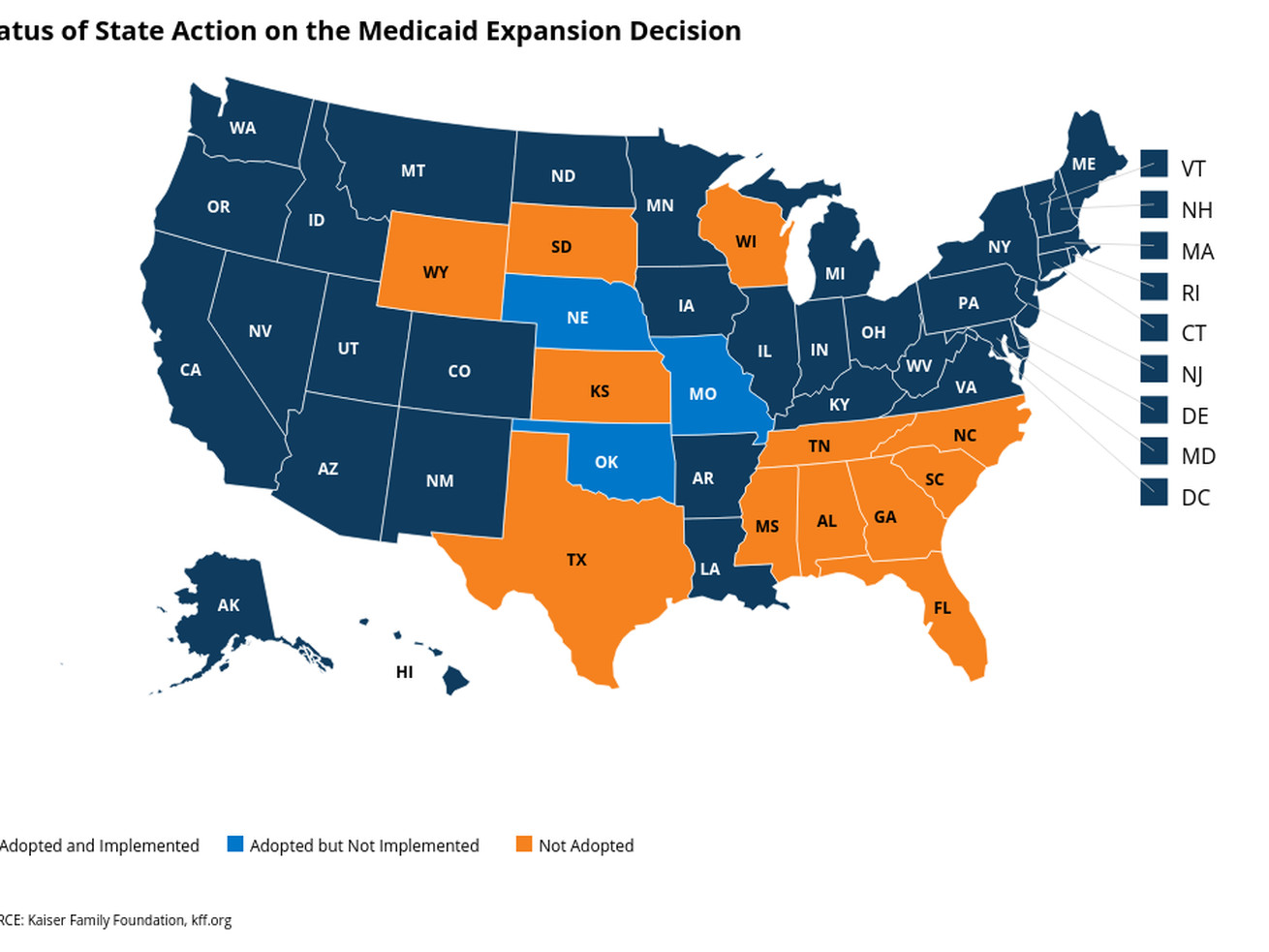 Missouri became the latest state to expand Medicaid when voters passed Amendment 2 in Tuesday's primary election.