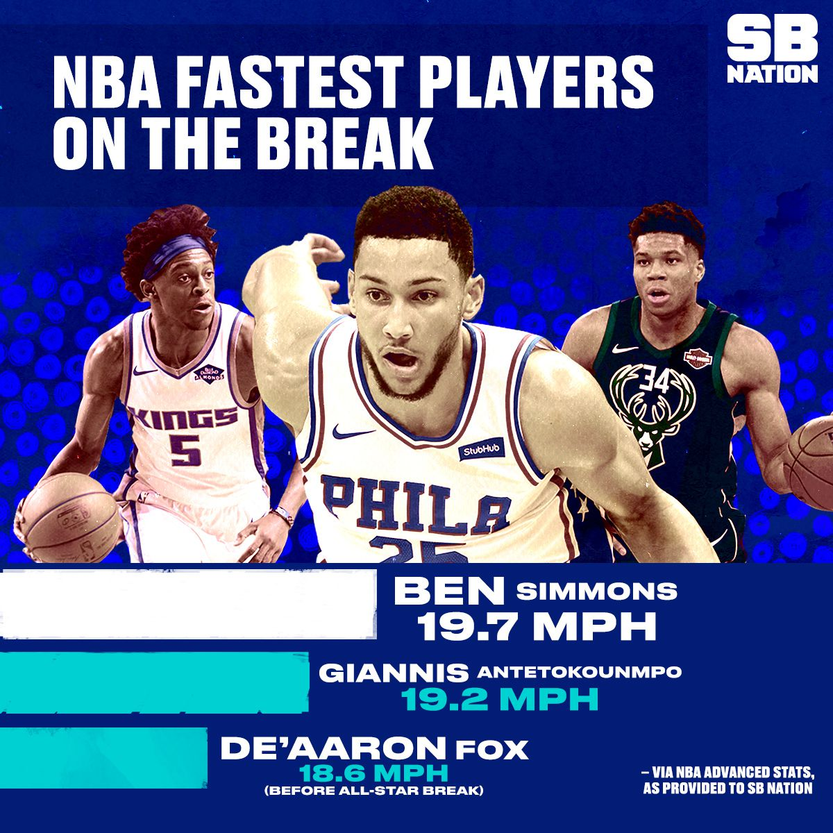 Ben Simmons is so fast, but can speed save him? - SB Nation