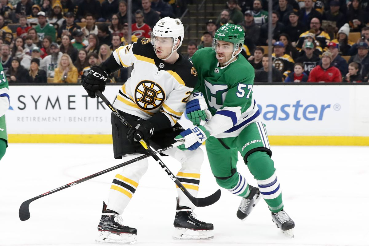 NHL: MAR 05 Hurricanes at Bruins