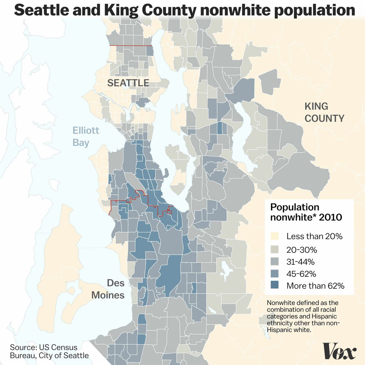 Seattle and King County nonwhite population