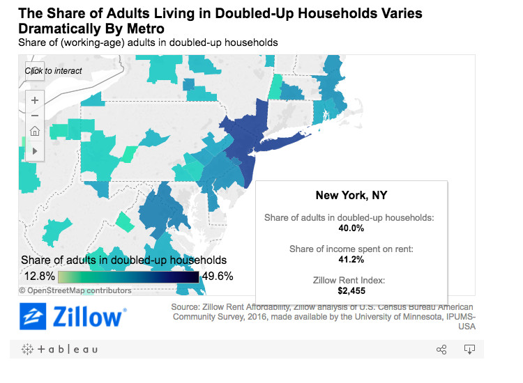 In New York, 40% of adult renters are living with a roommate