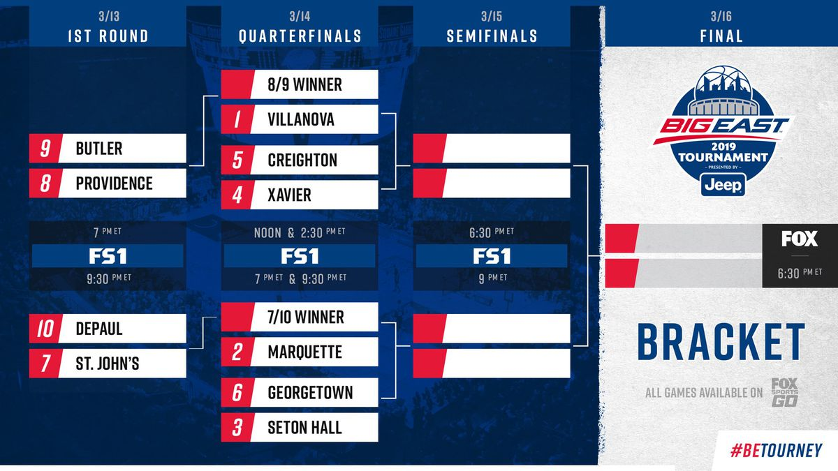 The 2019 Big East men's basketball conference tournament bracket
