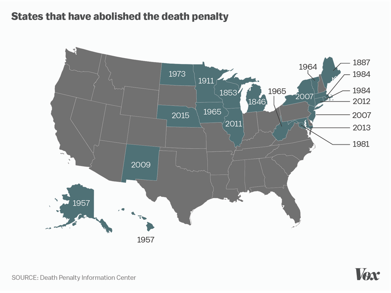 an argument against the death penalty in united states The united states is the only country in the western industrialized world that still uses the death penalty since 1990, 30 countries have abolished the death penalty.