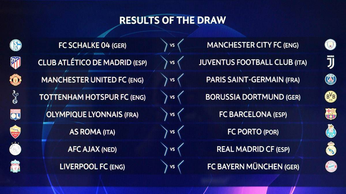 List of eight match-ups - UEFA Champions League - Round of 16
