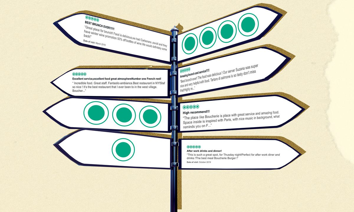 An illustration of sign posts pointing in different directions, with TripAdvisor rankings on them.