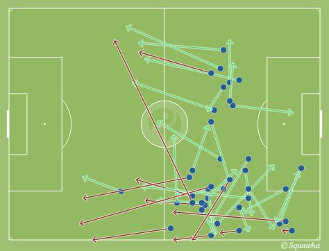Pearce Passing Wolves