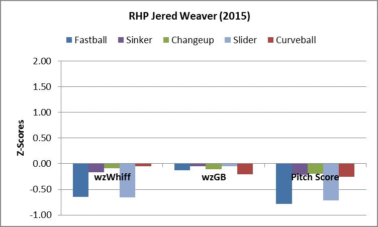 Weaver PA