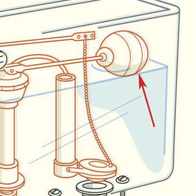 Float Ball Of Toilet