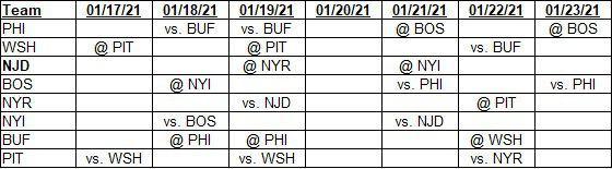 Team schedules for 01/17/2021 to 01/23/2021
