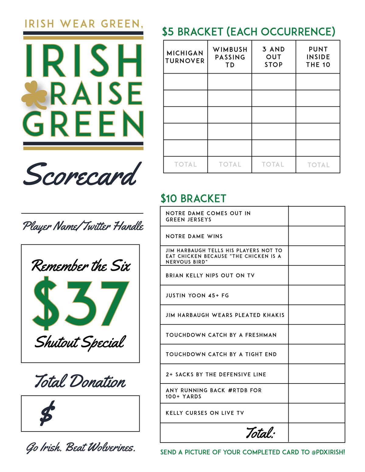 new concept bbe84 b8cfc Notre Dame Football: This Weekend, Let's Raise Green While ...