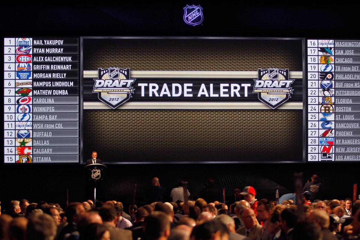 How many trades will there be this year?