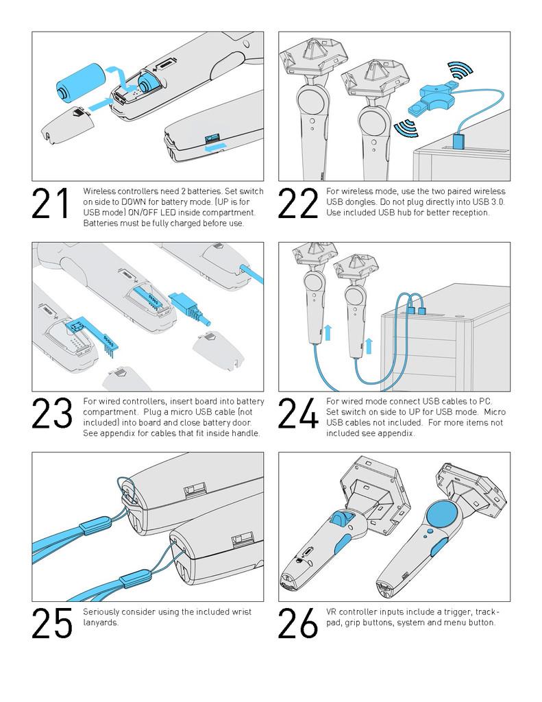 Valve manual page