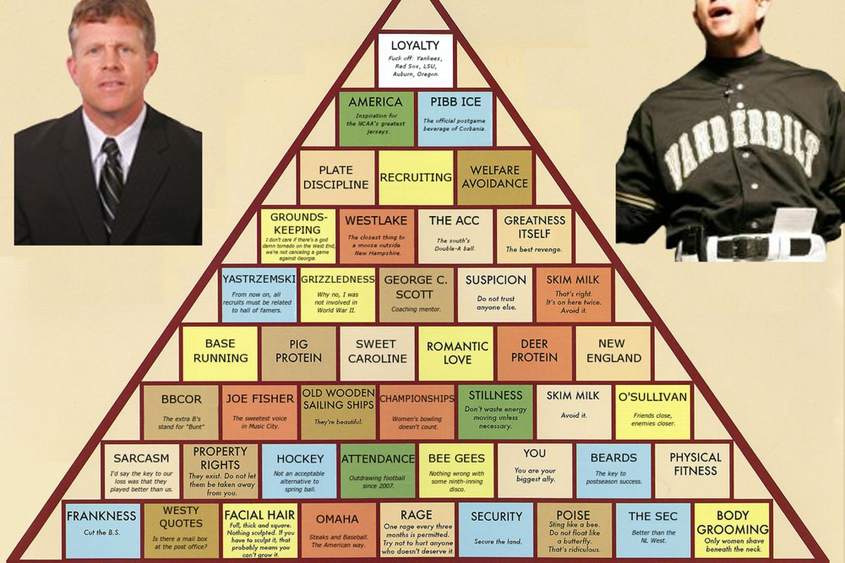 Good season, coach. Time for everyone to memorize this pyramid before fall ball rolls around.
