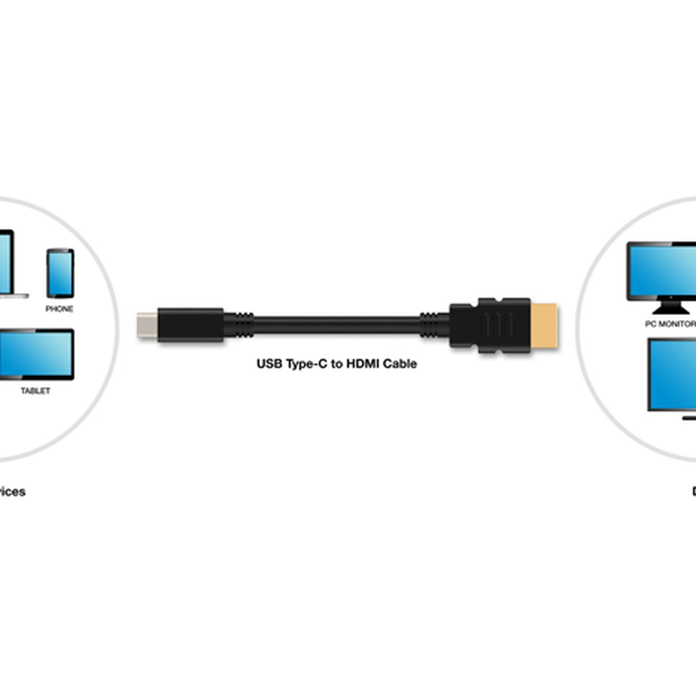 USB-C devices will be able to output to HDMI with new