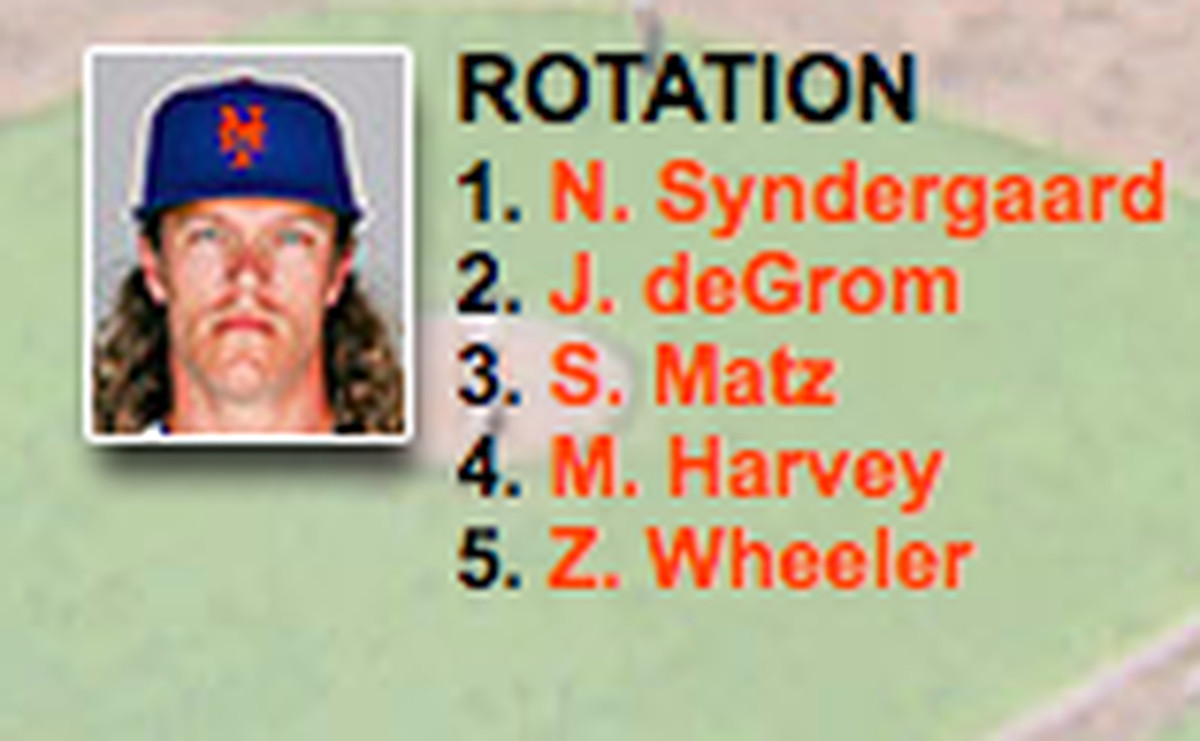 Meet the new york mets dream pitching rotation but be gentle behold the definitely once and maybe even future mets starting pitching depth chart kristyandbryce Gallery