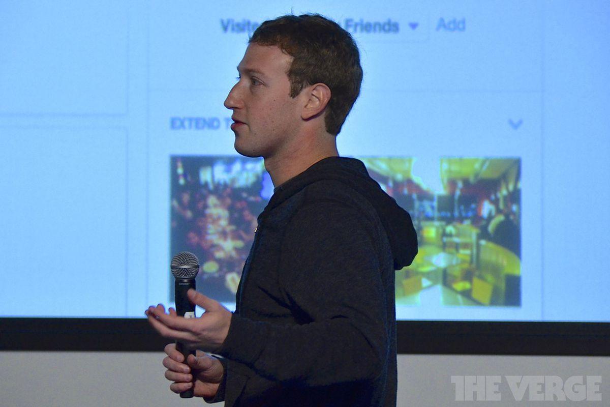 Mark Zuckerberg Facebook Stock