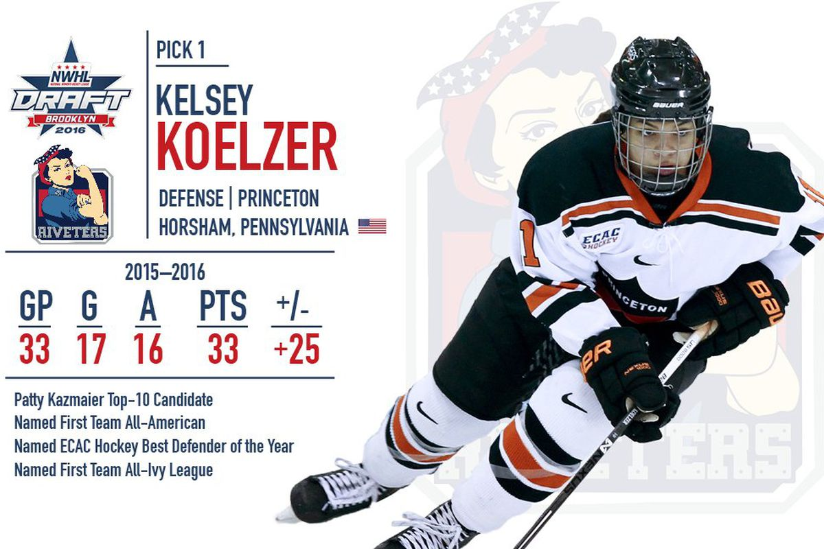 Princeton D Kelsey Koelzer goes first overall in the 2016 NWHL Draft