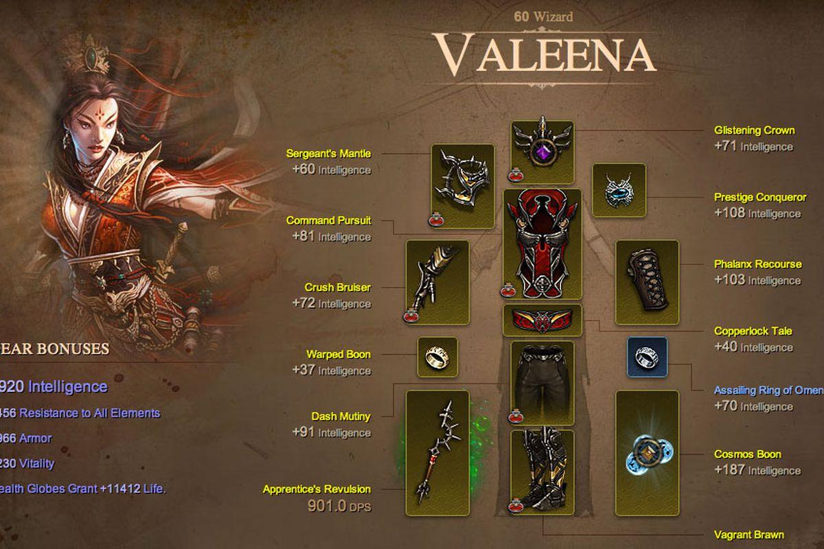 Diablo 3 character profiles