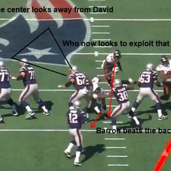 The center loses David