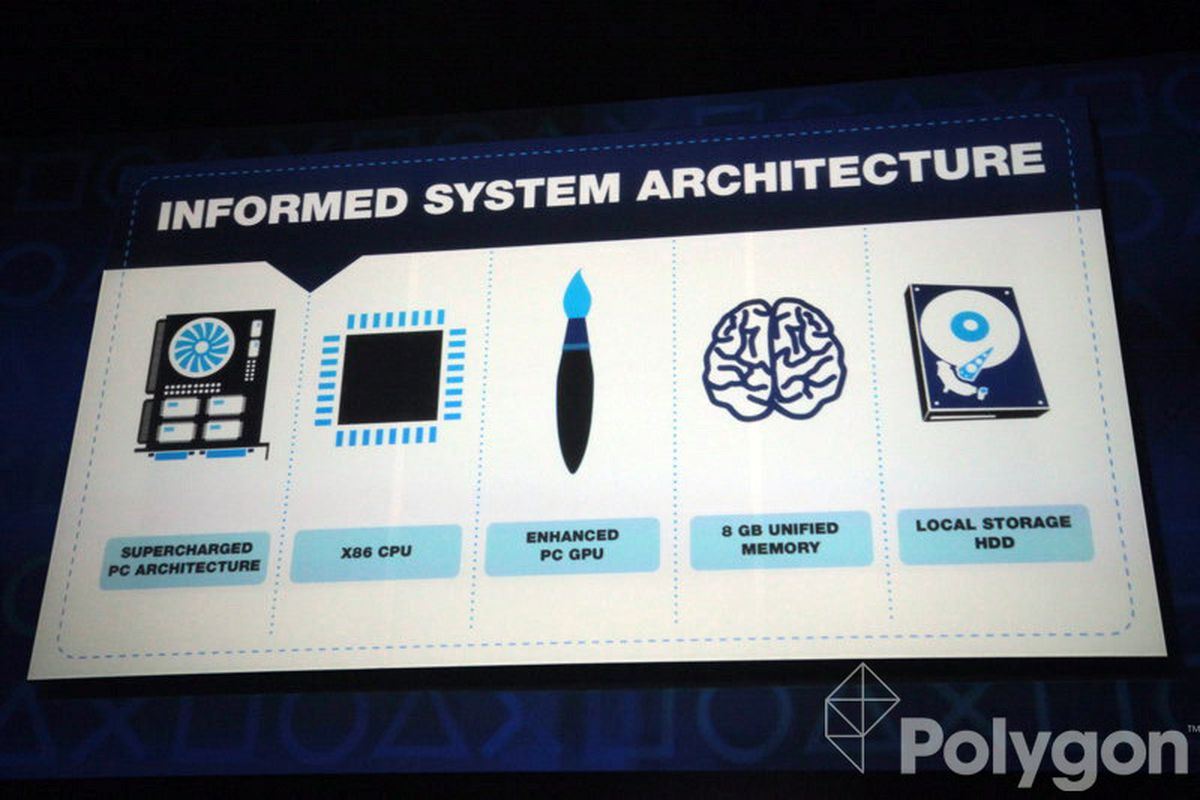 PS4 tech specs: 'supercharged PC architecture,' x86 CPU, 8