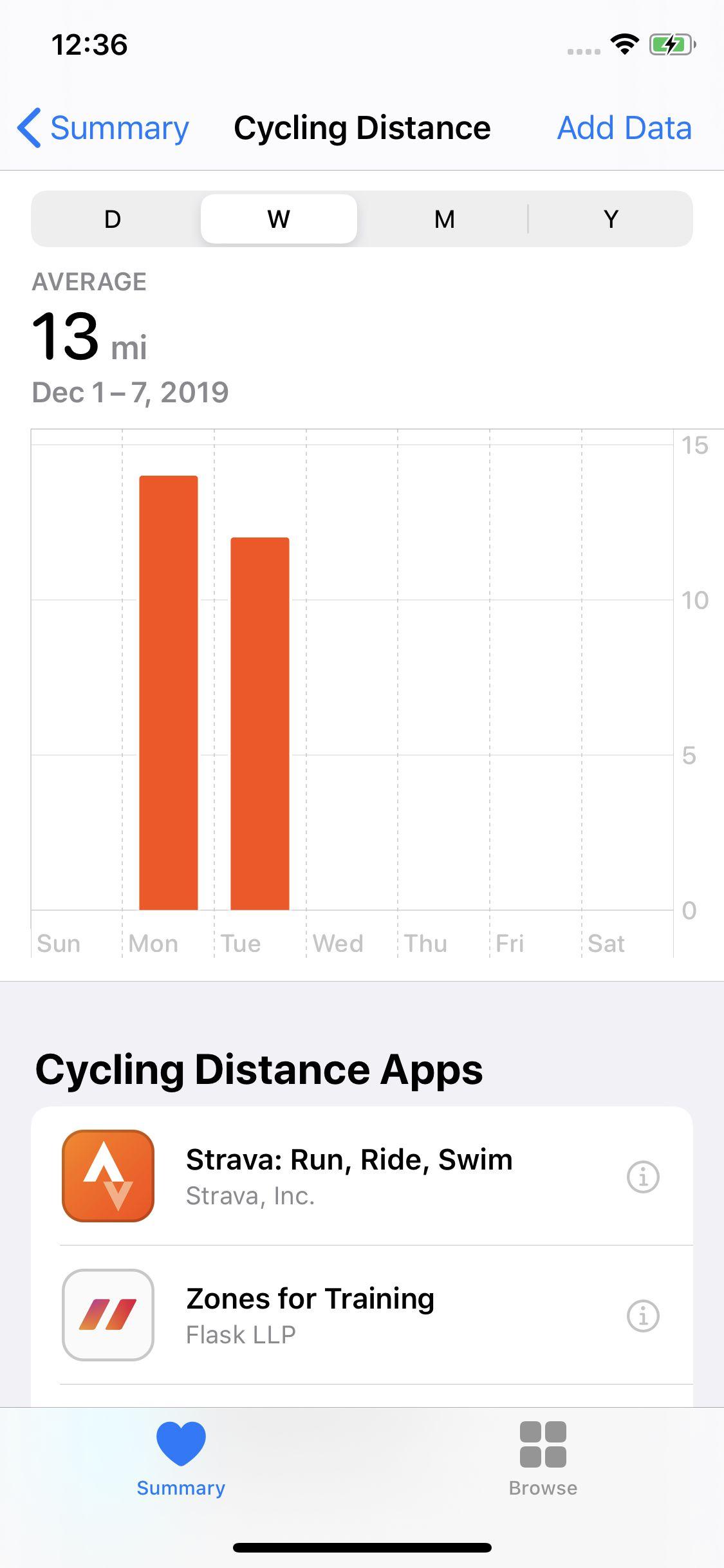 مسافت طی شده با دوچرخه در اپلیکیشن Health