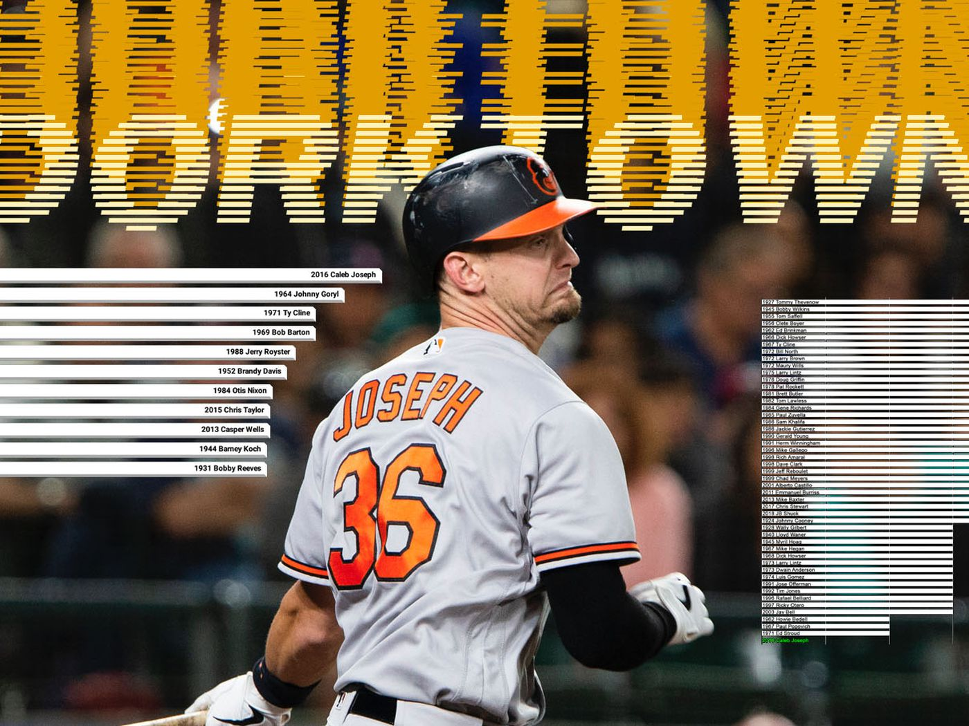 Dorktown: The year Caleb Joseph couldn't drive in a run to save ...
