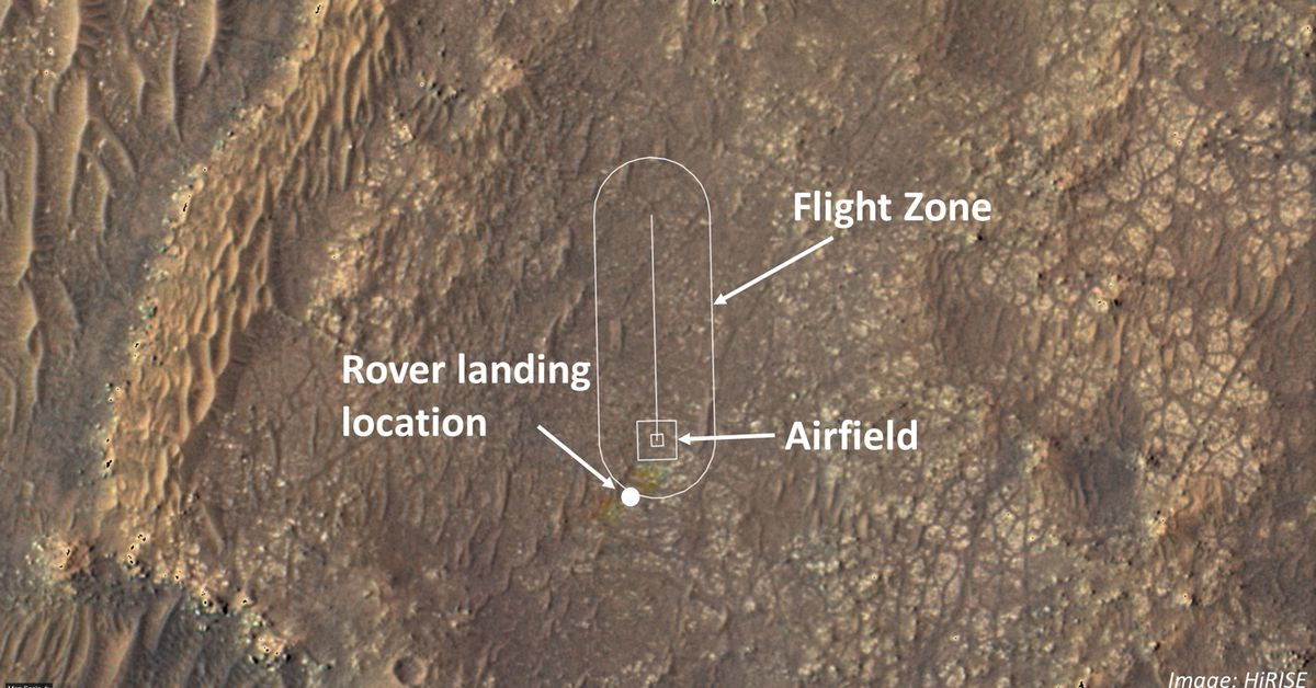 NASA reveals flight zone for historic helicopter flight on Mars – The Verge