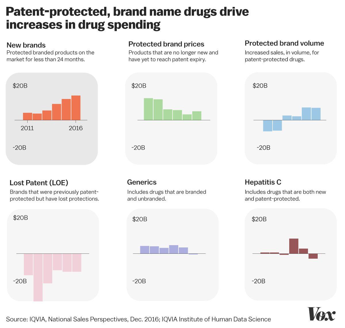 Donald Trump vs  Pfizer: Why he failed to cut prescription