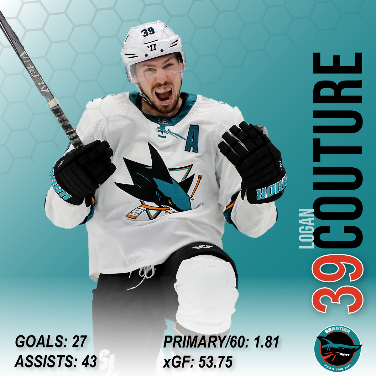 Logan Couture player card