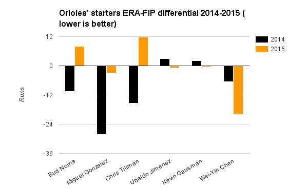 era-fip drop starters